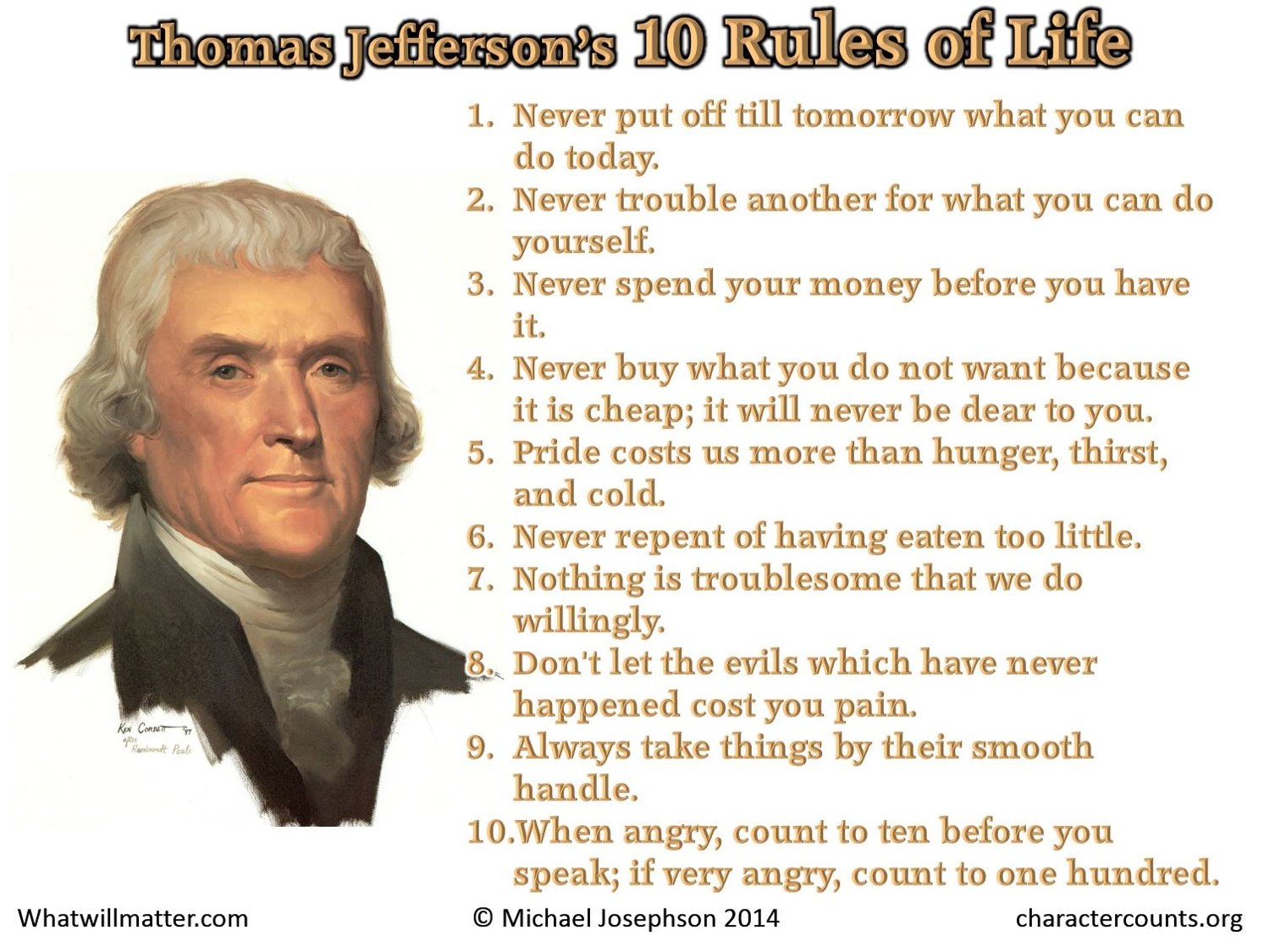an analysis of thomas jeffersons views on education The presidency of thomas jefferson thomas jefferson is often considered a great president keep in mind, that analysis is only mine and can be disputed i the presidency of thomas jefferson education software - educational games - music quiz - arts and crafts for kids - helpful links.