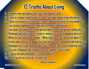 1 12 Truths About Lying